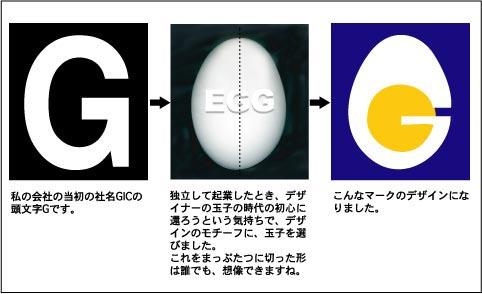 ジックのロゴ