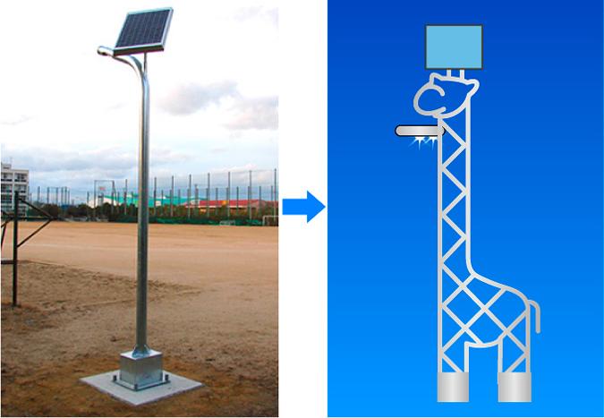 太陽光発電ソーラー 外灯